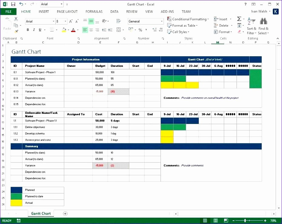 Resource Capacity Planning Template Lovely 5 Capacity Planning Excel Template Free Exceltemplates