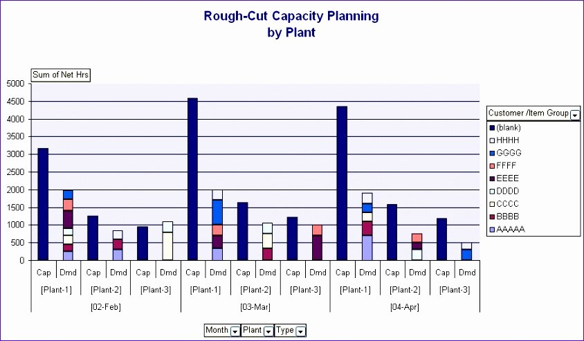 Resource Capacity Planning Template Lovely 7 Resource Capacity Planning Template Excel