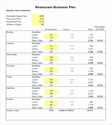 Restaurant Business Plan Template Word Beautiful 32 Free Restaurant Business Plan Templates In Word Excel Pdf