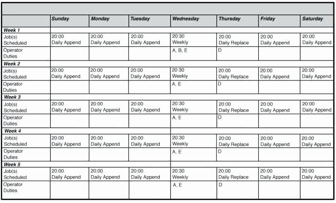 Restaurant Employee Schedule Template New Restaurant Employee Schedule Template