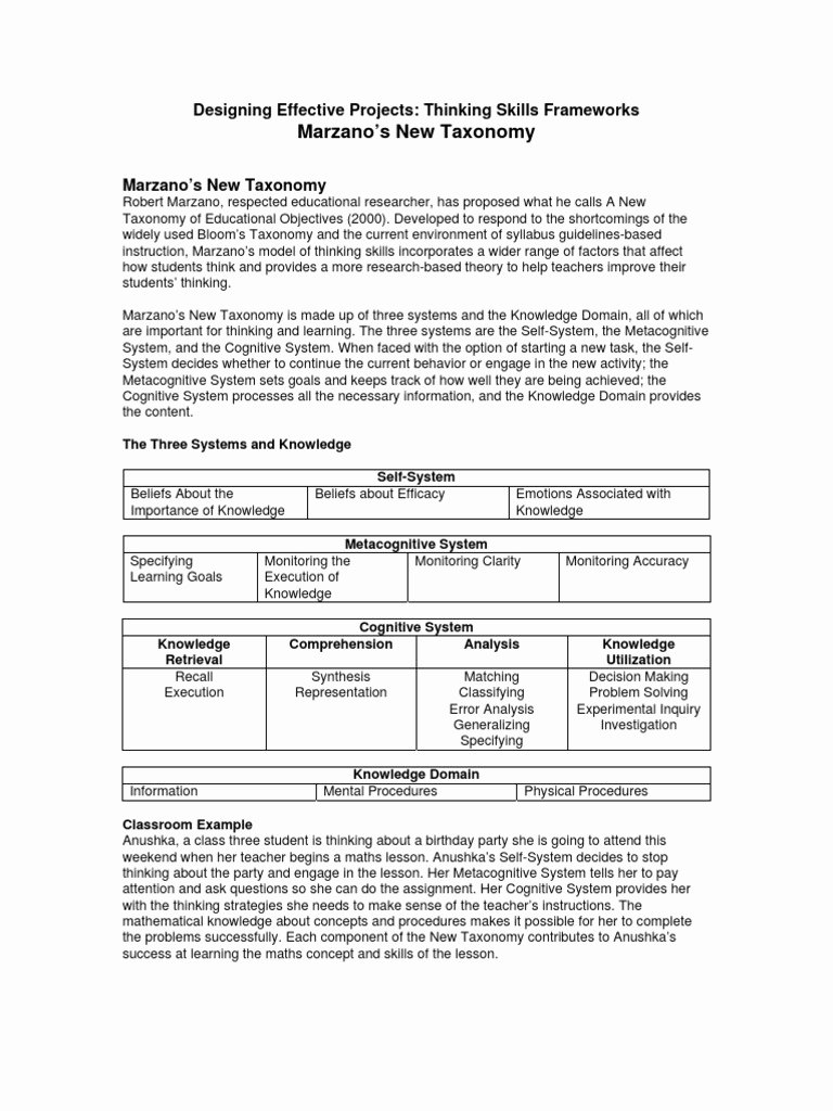 Robert Marzano Lesson Plan Template Awesome Marzano Metacognition
