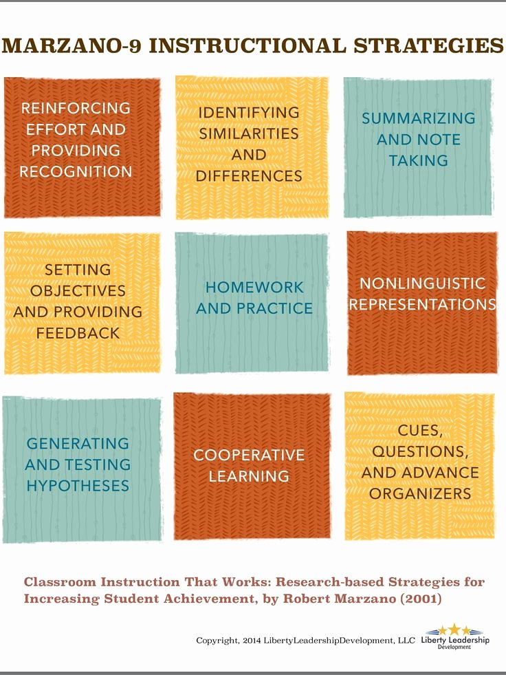 Robert Marzano Lesson Plan Template Lovely 115 Best Images About Lesson Planning Backwards Design