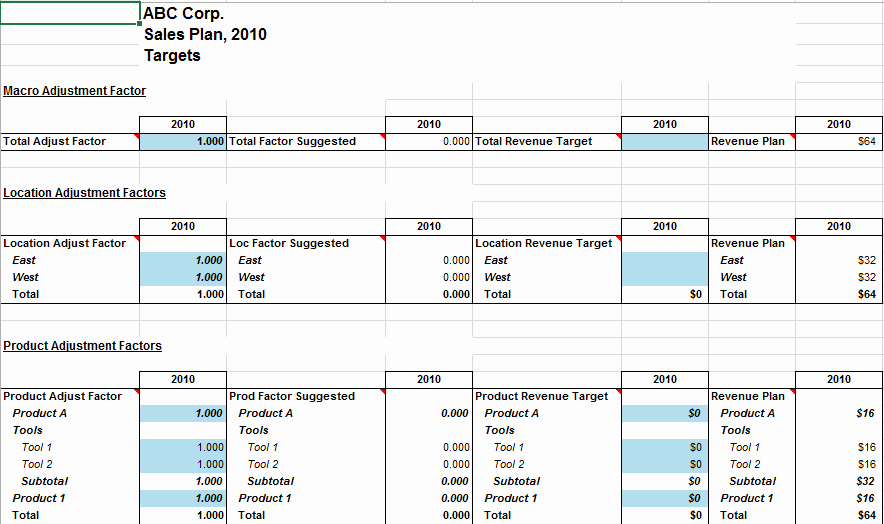 Sales Action Plan Template Elegant 3 Daily Sales Action Plan Template Excel