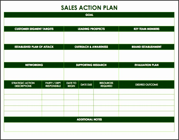 Sales Action Plan Template Elegant 7 Items Sales Plan Template Sampletemplatess