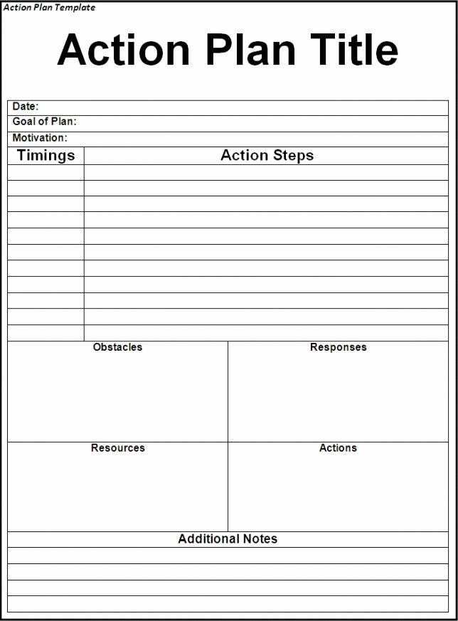 Sales Action Plan Template Excel Fresh 10 Effective Action Plan Templates You Can Use now