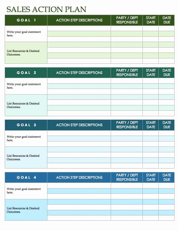 Sales Action Plan Template Excel Inspirational Free Sales Plan Templates Smartsheet