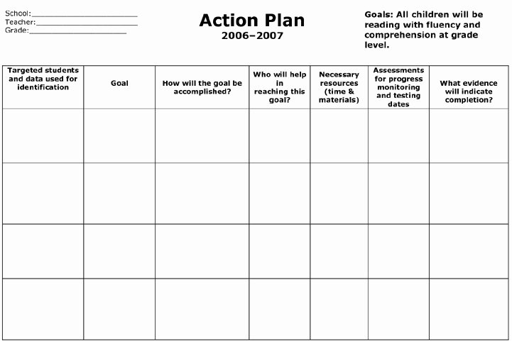 Sales Action Plan Template Excel Inspirational Sales Action Plan Template Microsoft Excel Template and