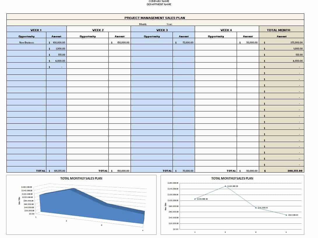 Sales Action Plan Template Excel Luxury Sales Plan Template Excel Excel Templates