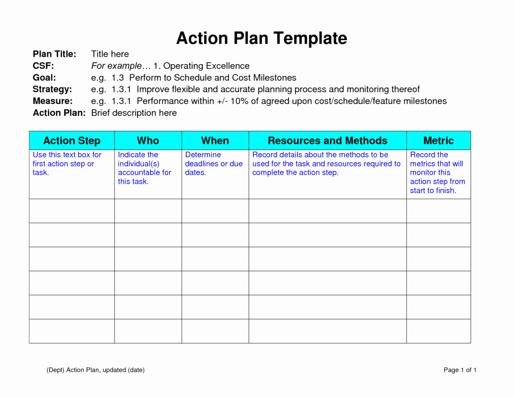 Sales Action Plan Template Excel New Action Plan Template