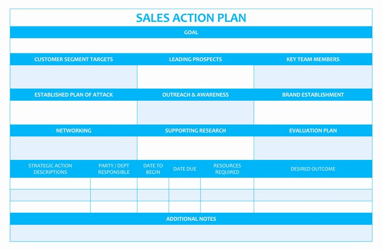 Sales Action Plan Template Fresh 58 Free Action Plan Templates & Samples An Easy Way to