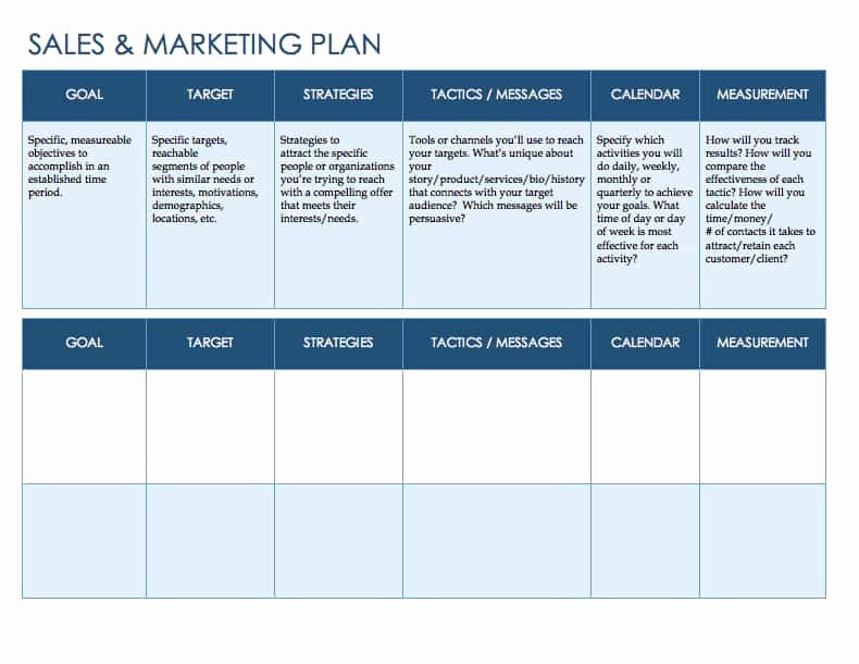 Sales Action Plan Template Inspirational Free Sales Plan Templates Smartsheet