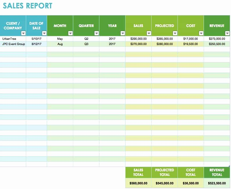 Sales Call Planner Template Awesome Free Sales Plan Templates Smartsheet