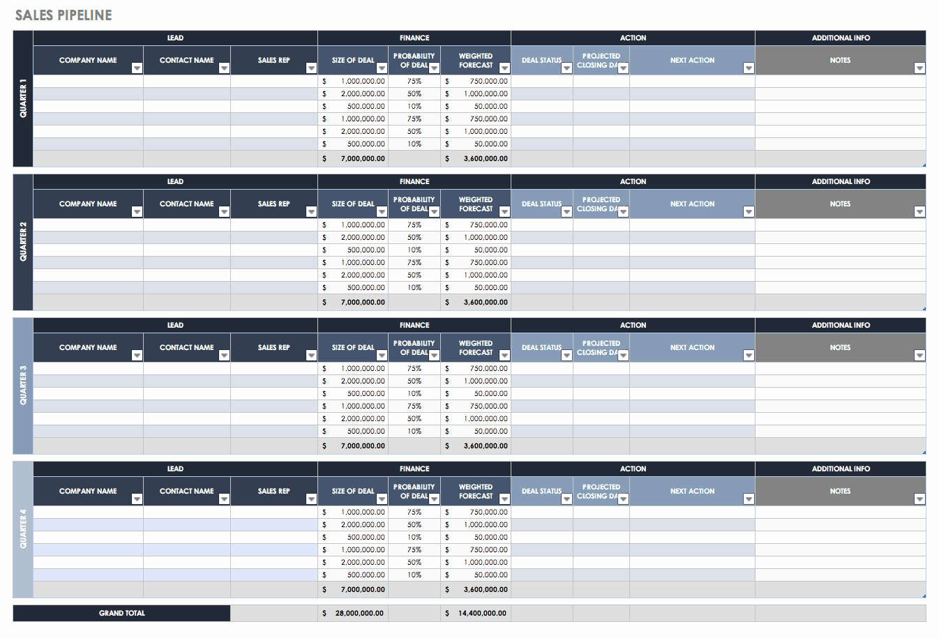 Sales Call Planner Template Inspirational Free Sales Pipeline Templates