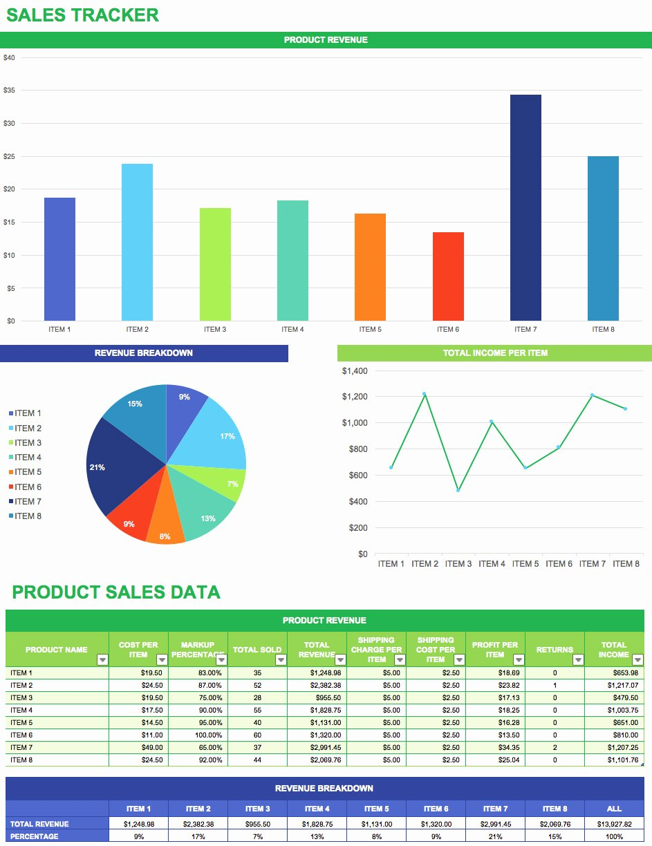 Sales Lead form Template Inspirational Sales Prospect Tracking Spreadsheet Free Google Spreadshee