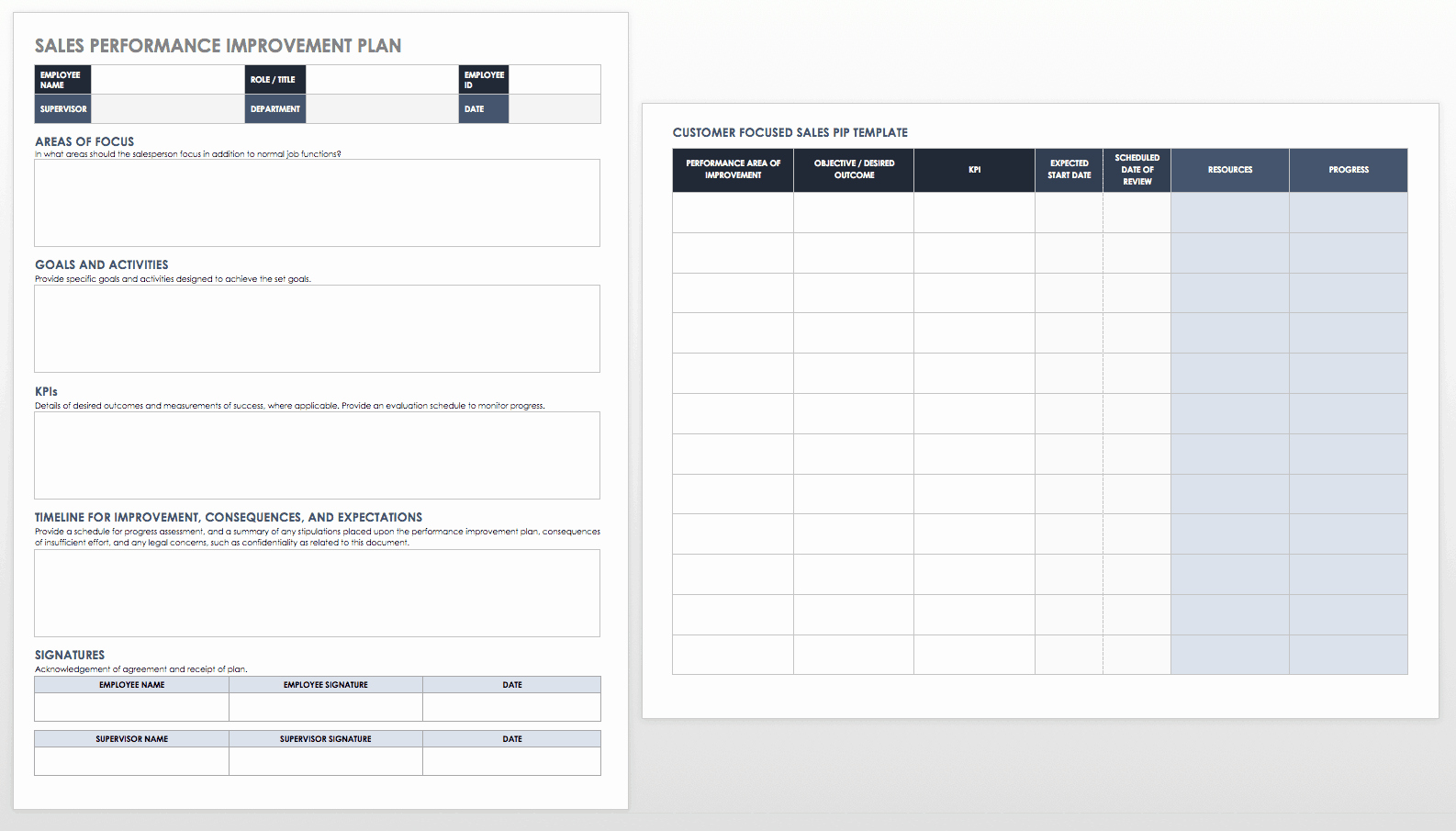 Sales Performance Improvement Plan Template Lovely Performance Improvement Plan Templates