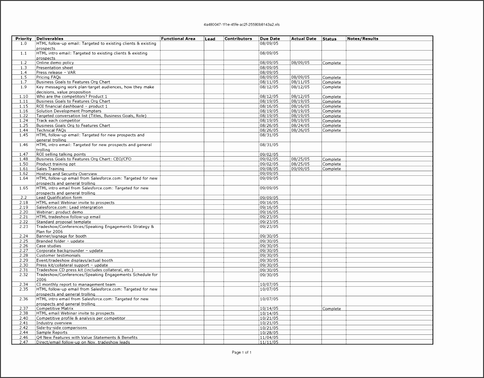 Sales Performance Improvement Plan Template Unique 5 Sales Plan Templates Sampletemplatess Sampletemplatess
