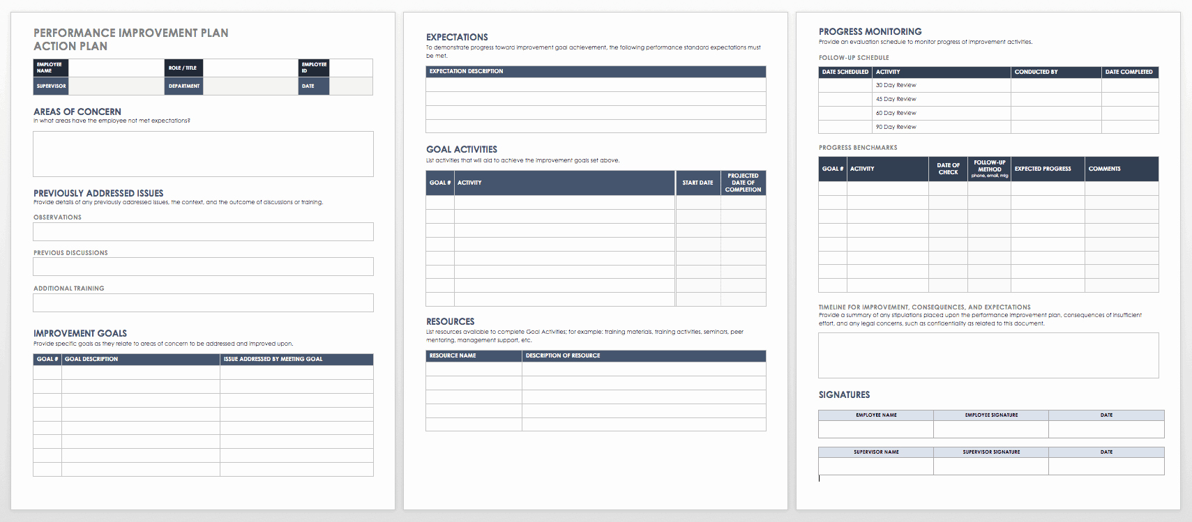 Sales Performance Improvement Plan Template Unique Performance Improvement Plan Templates