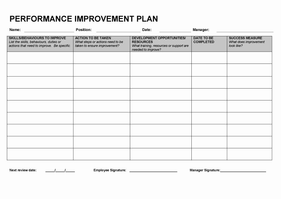 Sample Performance Improvement Plan Template Elegant 41 Free Performance Improvement Plan Templates & Examples