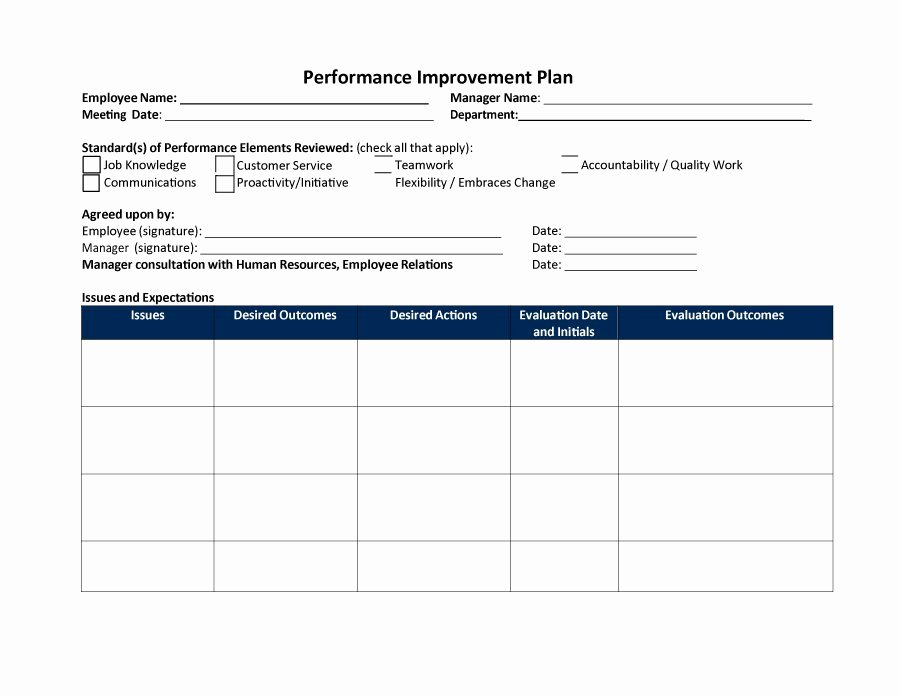 Sample Performance Improvement Plan Template Unique 41 Free Performance Improvement Plan Templates & Examples