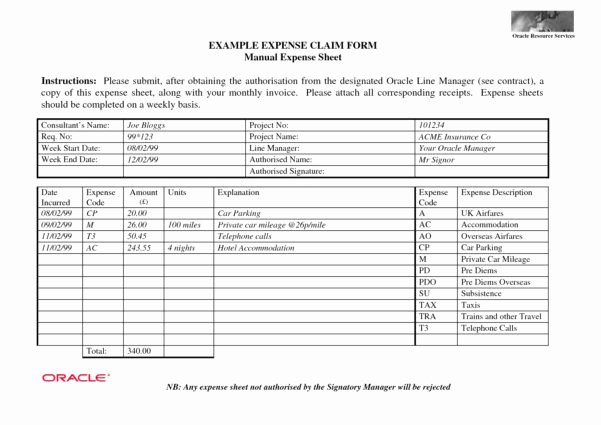 Schedule C Excel Template Unique Schedule C Expenses Spreadsheet Spreadsheet softwar