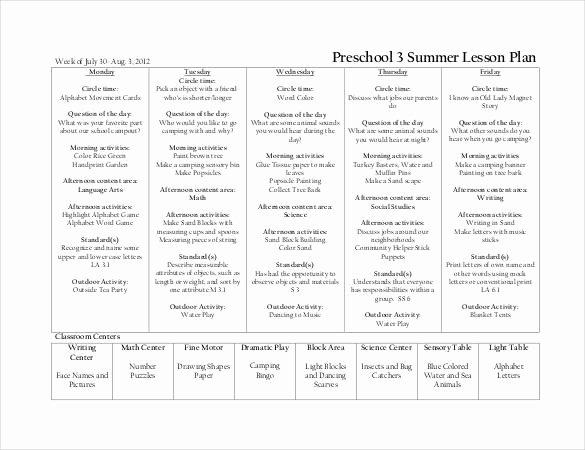 School Age Lesson Plans Template Fresh 22 Preschool Lesson Plan Templates Doc Pdf Excel