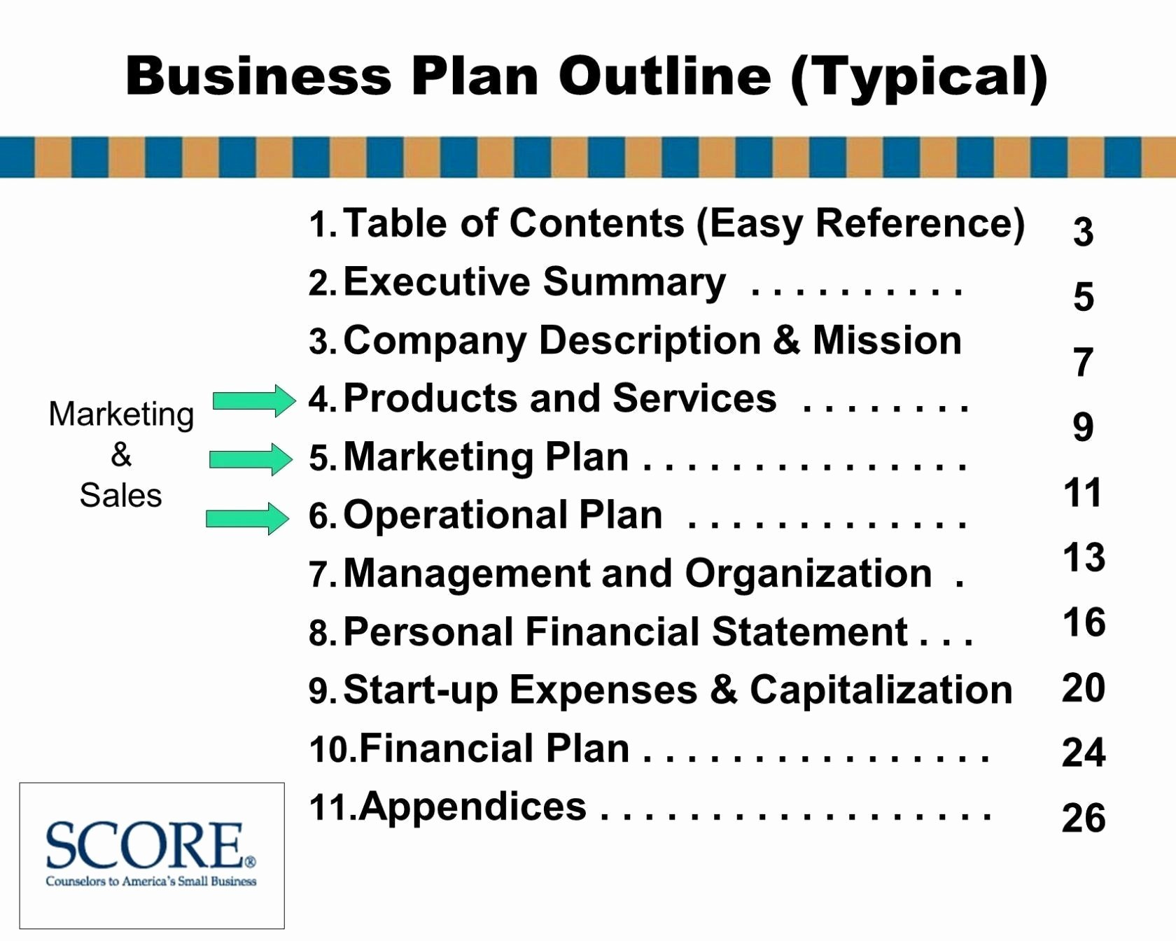 Scores Business Plan Template Best Of 20 Personal Development Plan Template Word