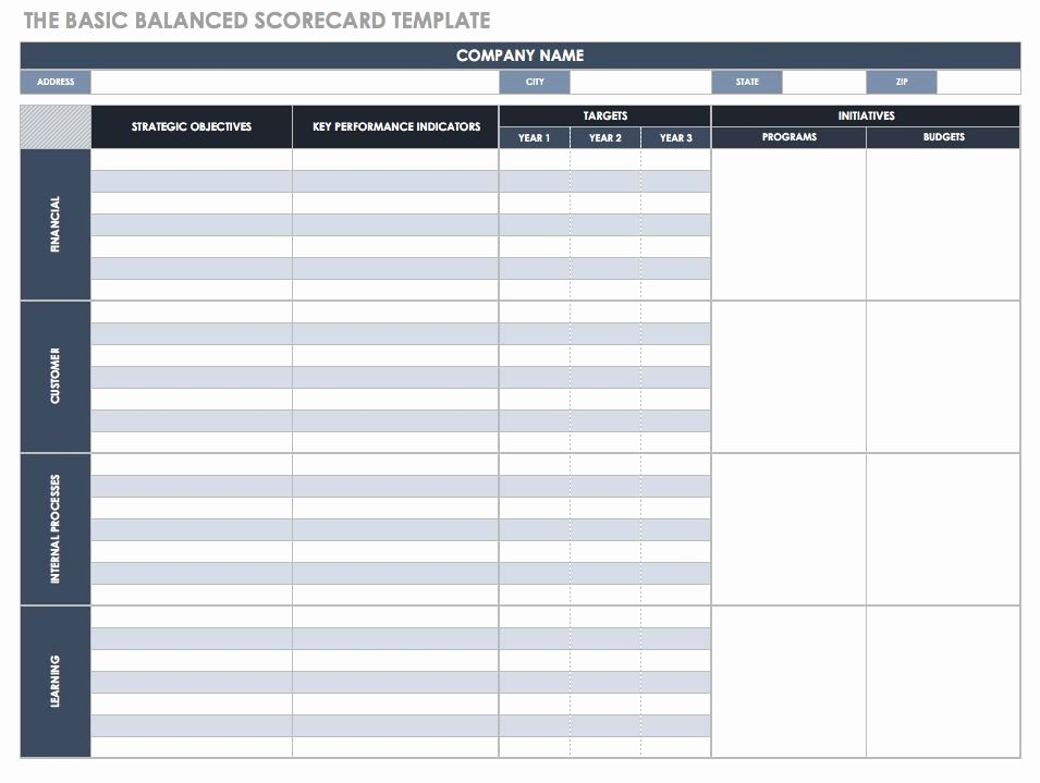 Scores Business Plan Template Elegant Balanced Scorecard Examples and Templates