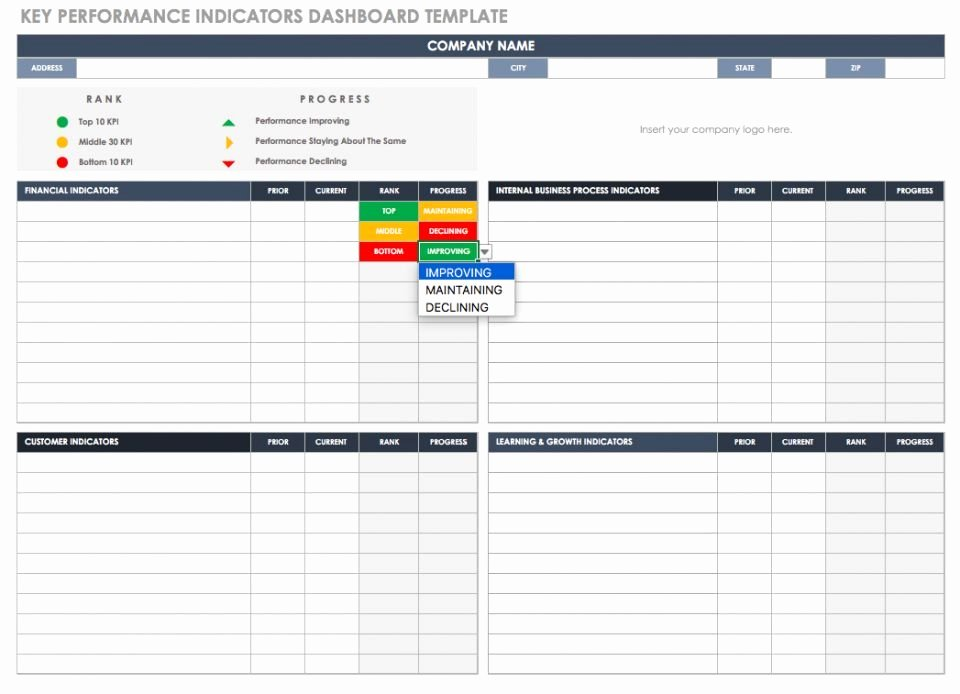 Scores Business Plan Template Fresh Balanced Scorecard Examples and Templates