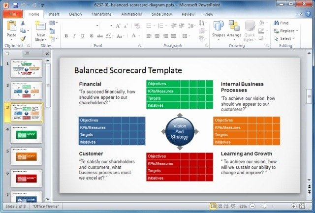 Scores Business Plan Template Lovely Balanced Scorecard Powerpoint Template