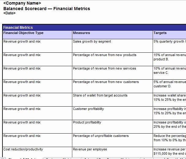 Scores Business Plan Template New Balance Score Card Excel Template Business Templates