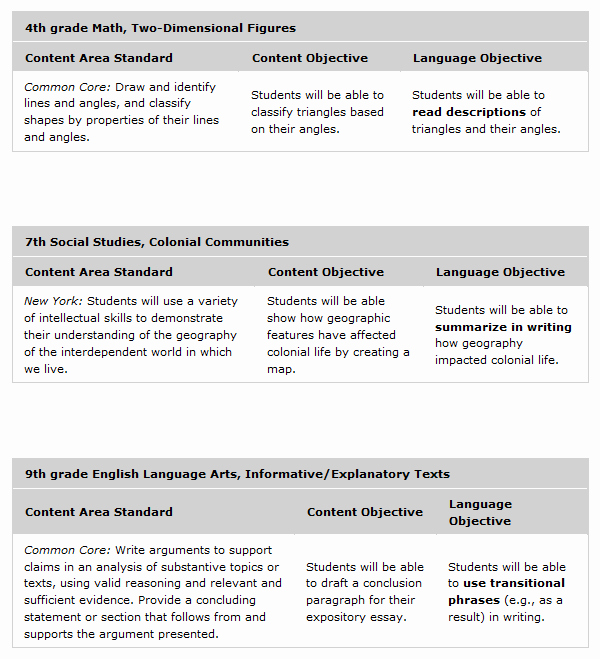 Siop Lesson Plan Template New Siop Process Intro to Ell