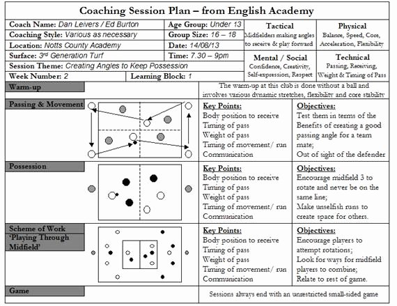 Soccer Session Plan Template Awesome Coaches Corner A Serious Hockey Coach is One who Plans