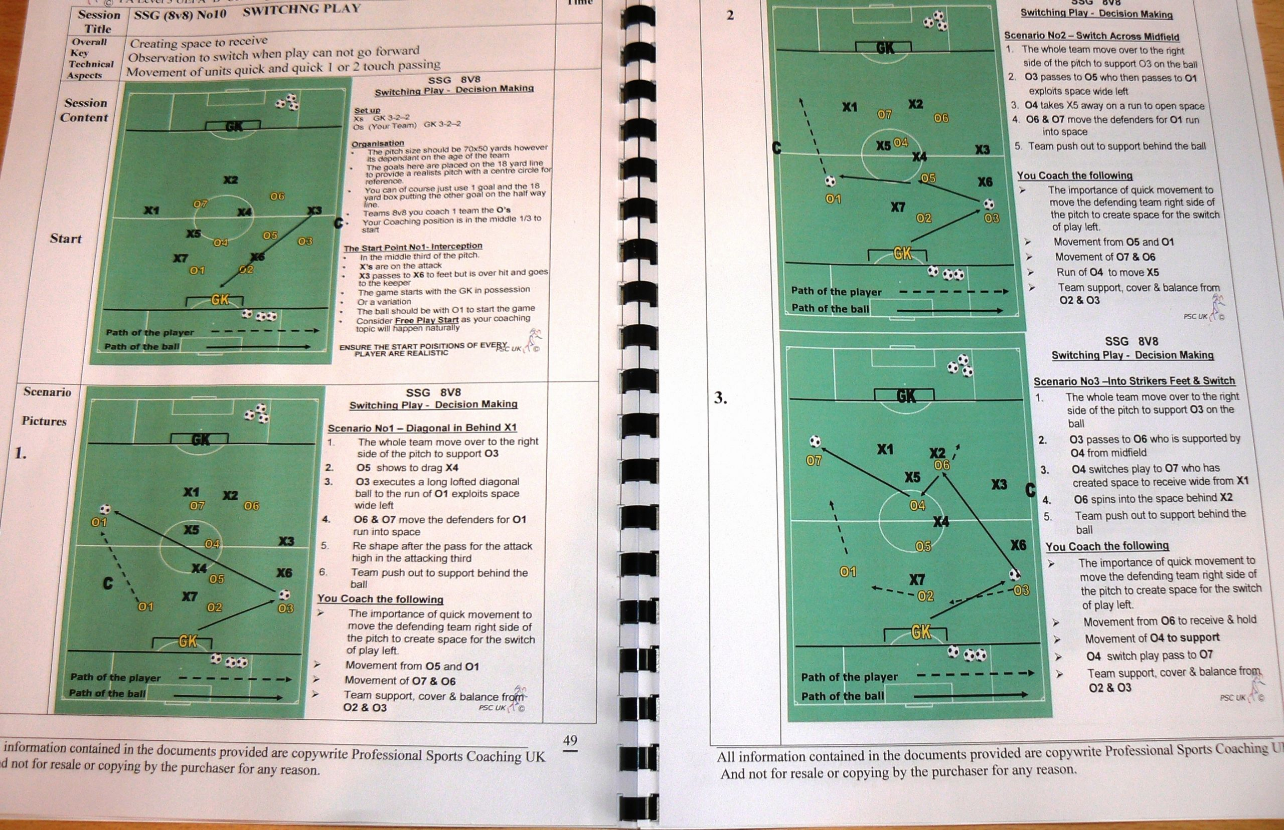 Soccer Session Plan Template Awesome Uefa A Coaching