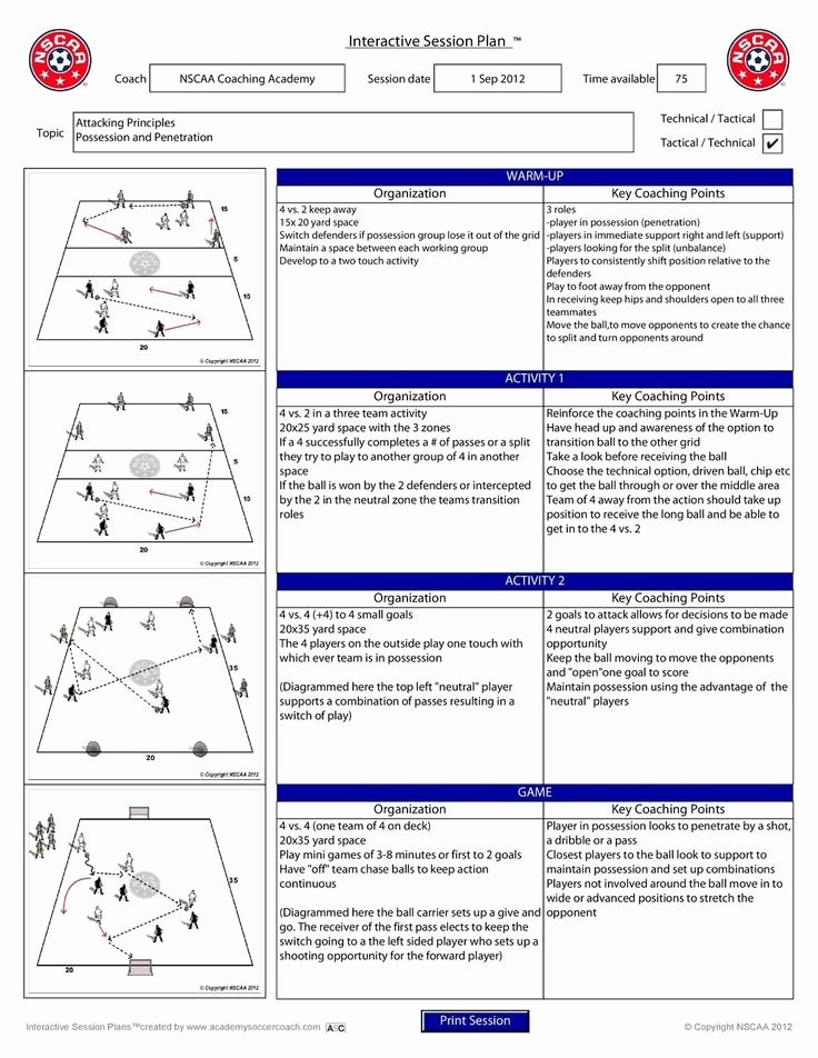 Soccer Session Plan Template Beautiful attacking Principles Practice Plan soccer Drills