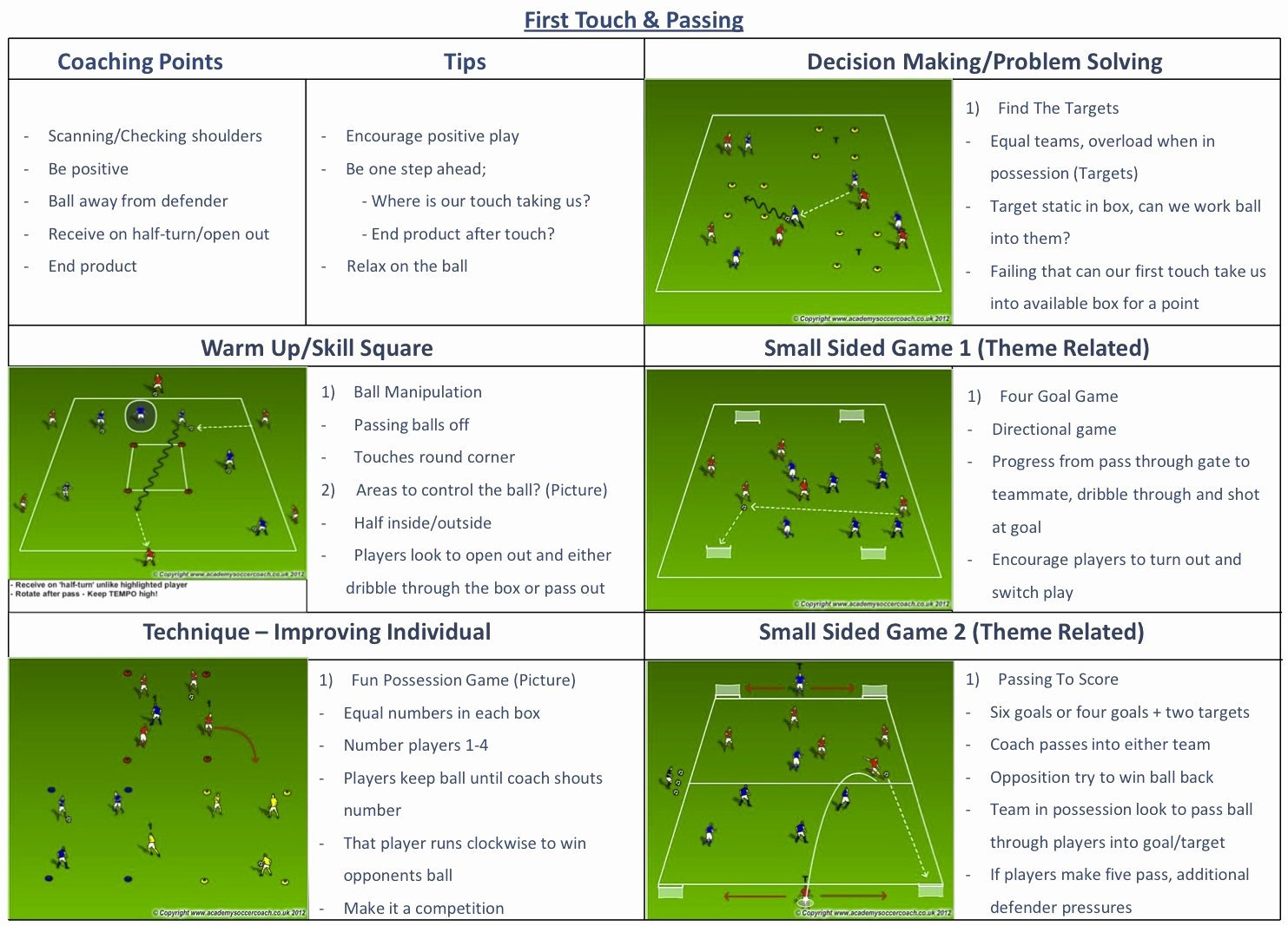 Soccer Session Plan Template Best Of Professional soccer Coaching