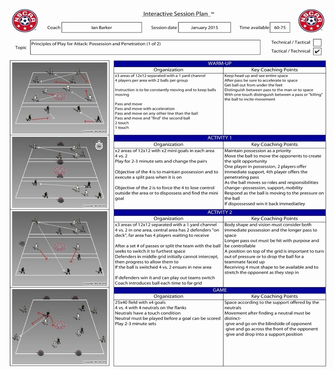 Soccer Session Plan Template Elegant Youth to Pro soccer