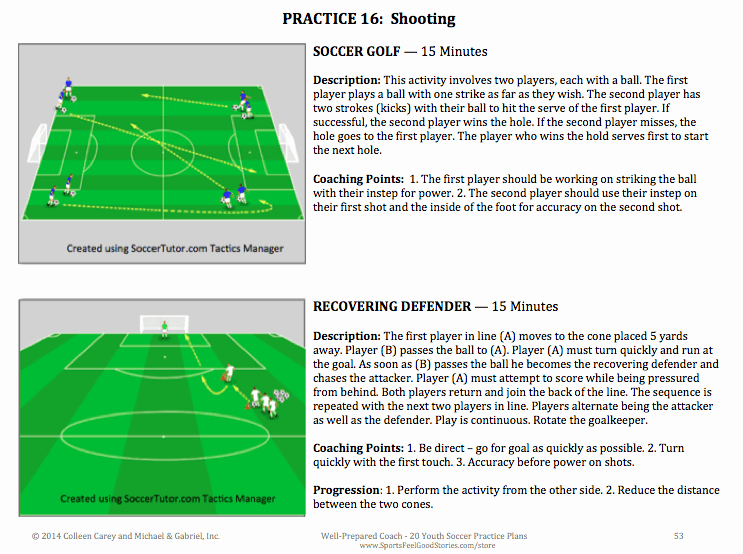 Soccer Session Plan Template Inspirational soccer Practice Plans Youth soccer Coaching