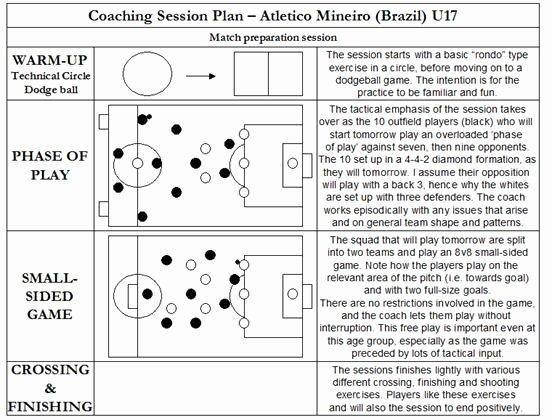 Soccer Session Plan Template Lovely Sample Session Plans In soccer