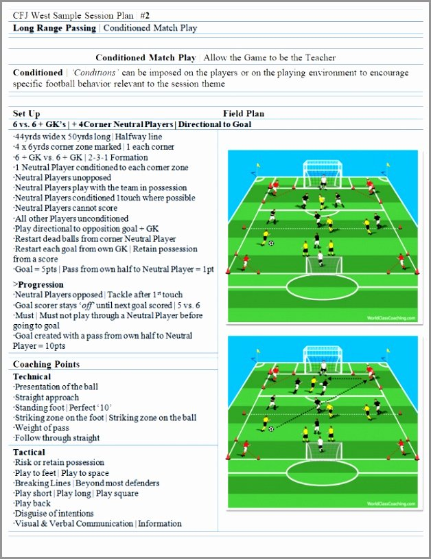 Soccer Session Plan Template Luxury Sample Session Plans In soccer Simple Football Coaching