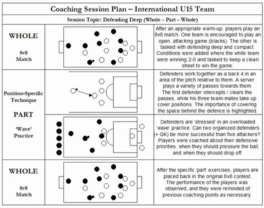 Soccer Session Plan Template Unique Sample Session Plans In soccer