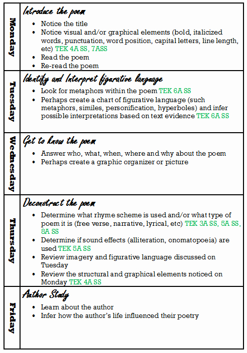 lesson planning classroom ideas