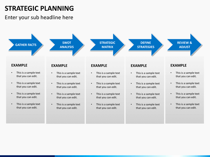 Strategic Plan Powerpoint Template Awesome Strategic Planning Powerpoint Template