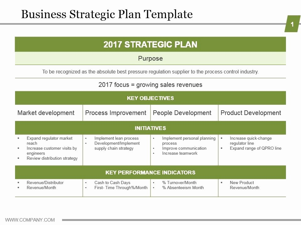 Strategic Plan Powerpoint Template Elegant Business Strategic Plan Template Powerpoint Guide