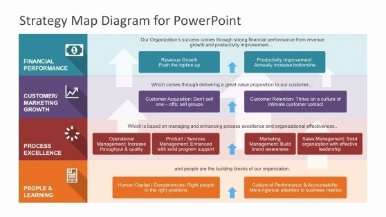 Strategic Plan Powerpoint Template Elegant Strategic Plan Presentation Template