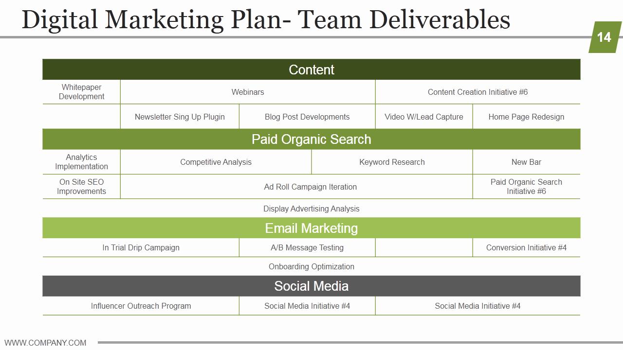 Strategic Plan Powerpoint Template Fresh Business Strategic Planning 11 Powerpoint Templates You