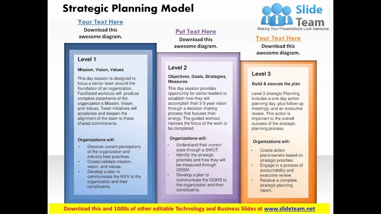 Strategic Plan Powerpoint Template Fresh Strategy Planning Model Powerpoint Presentation Slide