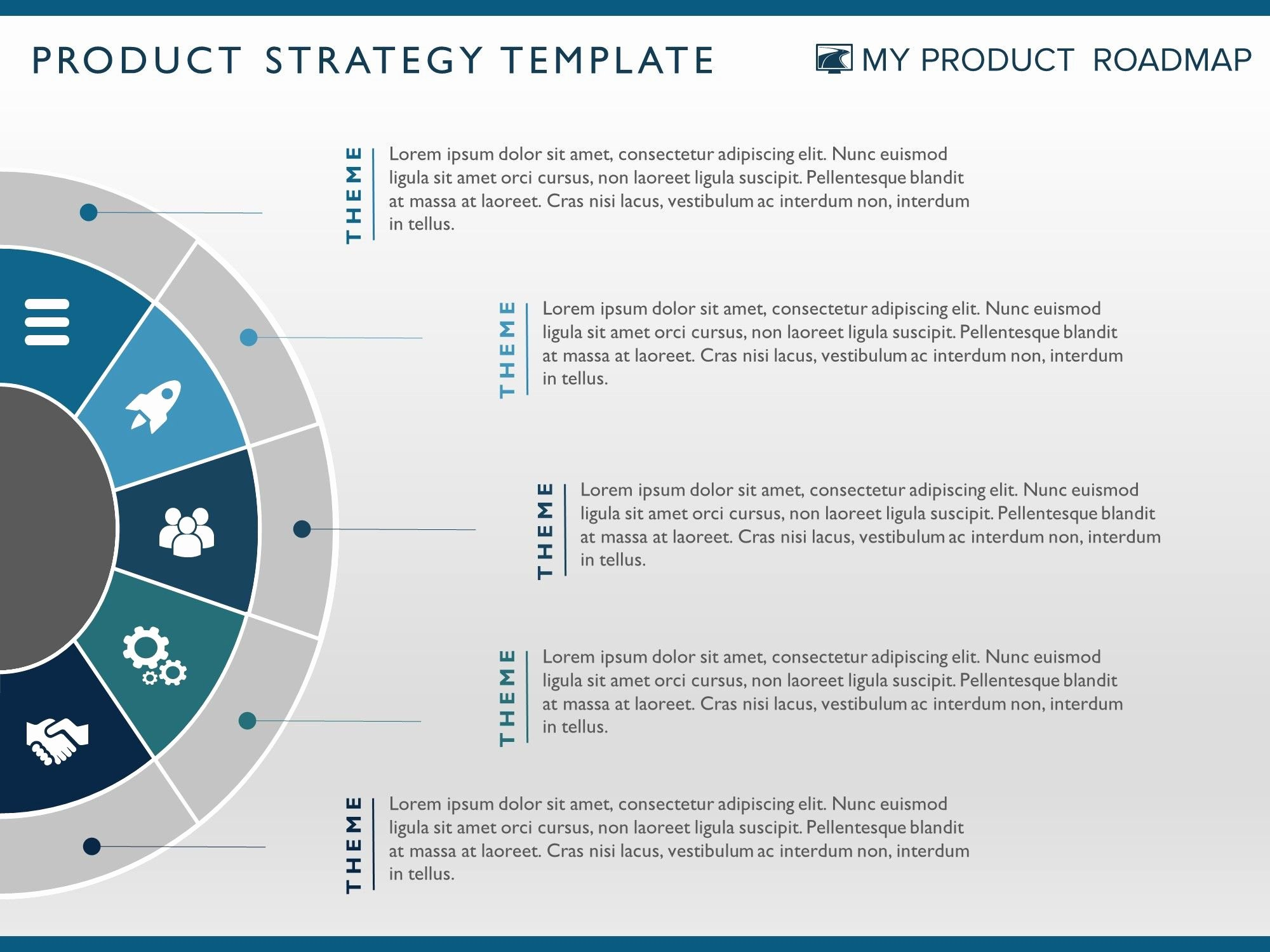 Strategic Plan Powerpoint Template Inspirational Product Strategy Template