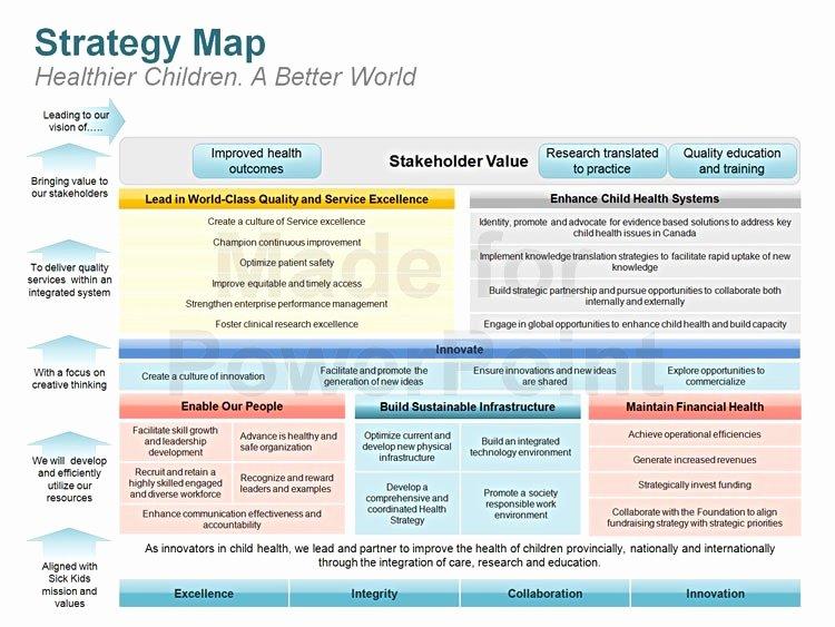 Strategic Plan Powerpoint Template Inspirational Strategic Plan Powerpoint Template