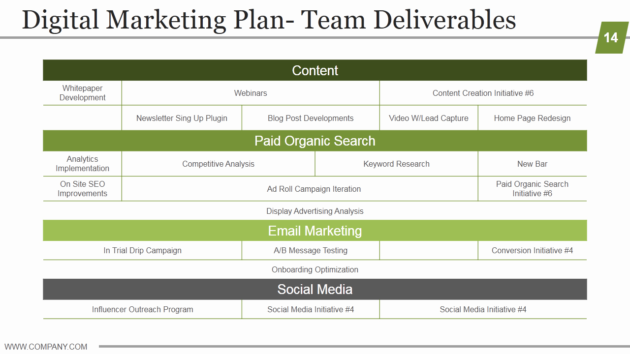 Strategic Plan Template Ppt Awesome Business Strategic Planning 11 Powerpoint Templates You