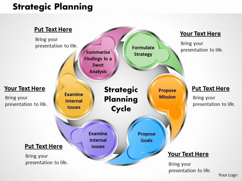 Strategic Plan Template Ppt Awesome Strategic Plan Powerpoint Template